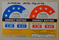 MSZ-FB25VA energy rating