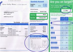 Surrey Hills house water bill showing 4 litres per person per day